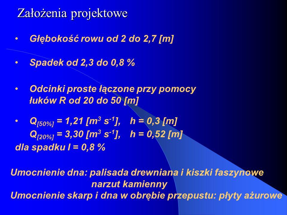 Założenia projektowe Głębokość rowu od 2 do 2,7 [m]